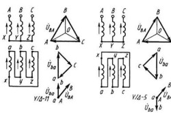 Types of transformer connection  Wiring diagrams of transformer
